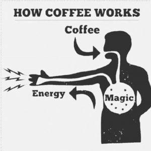 кофейная магия